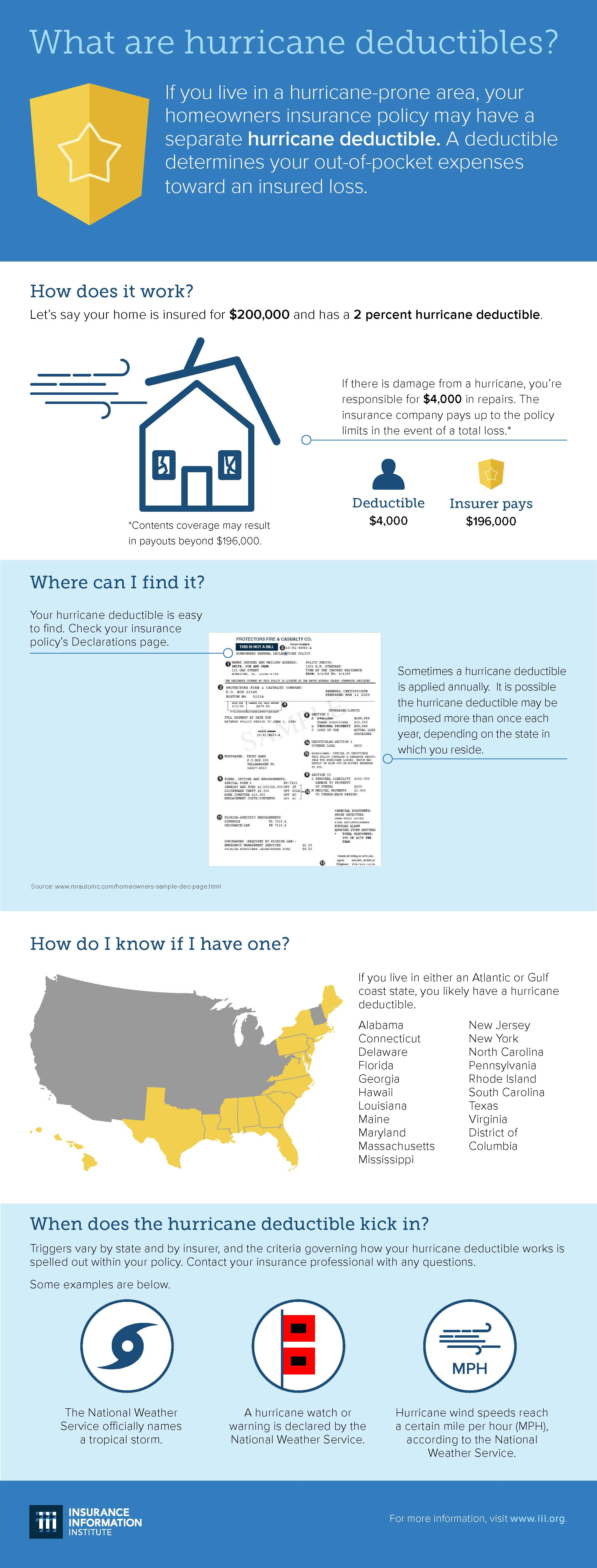 hurricane_deductibles_infographic_18